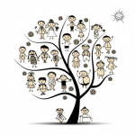 Семейни констелации